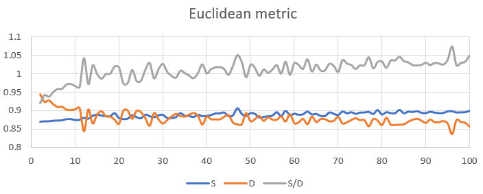 euclid.png